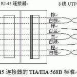 国标网线制作方法568B和568A